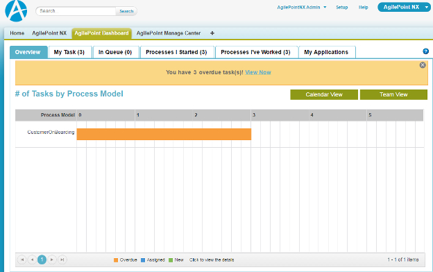 AgilePoint Salesforce Dashboard screen